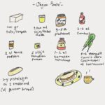 Recept: Vegan Saté