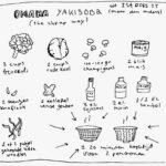 Recept: Omaha Yakisoba (noedels met rode kool en mais)